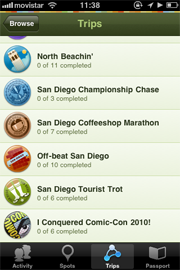 File:gowalla-trips.png